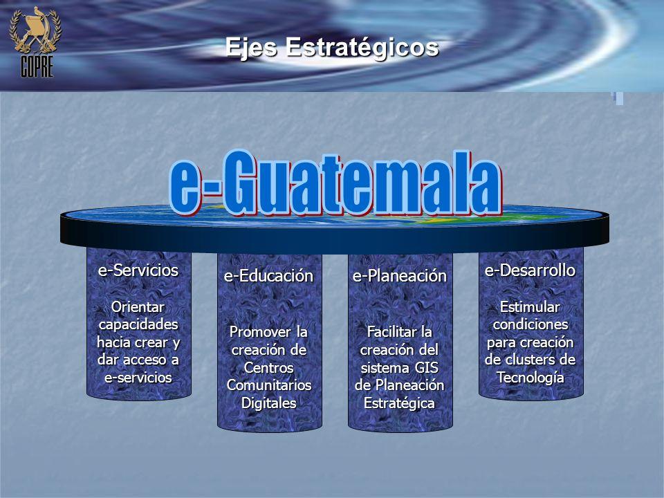 e-Guatemala Ejes Estratégicos e-Servicios e-Desarrollo e-Educación