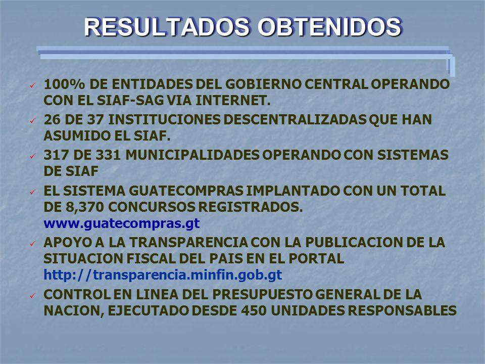 RESULTADOS OBTENIDOS 100% DE ENTIDADES DEL GOBIERNO CENTRAL OPERANDO CON EL SIAF-SAG VIA INTERNET.