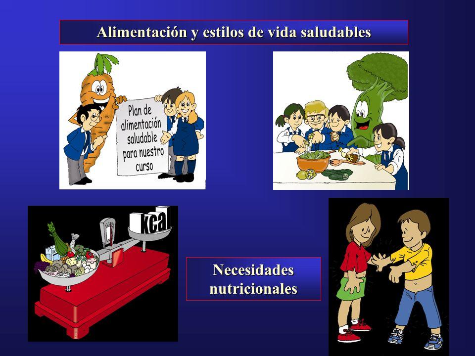Alimentación y estilos de vida saludables Necesidades nutricionales