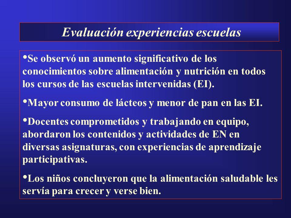 Evaluación experiencias escuelas
