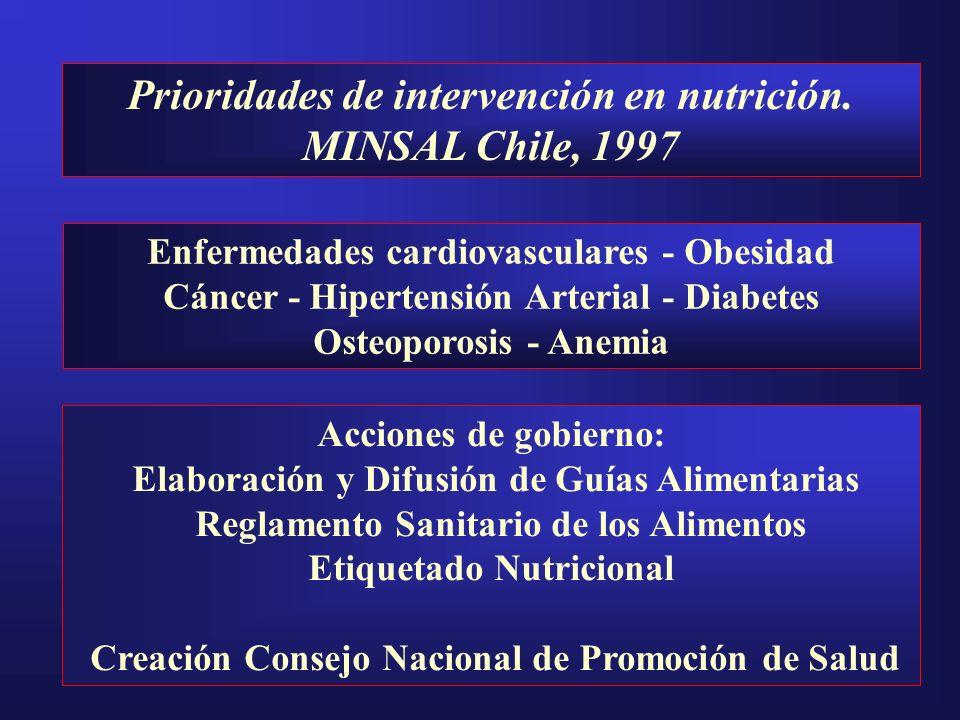 Prioridades de intervención en nutrición. MINSAL Chile, 1997