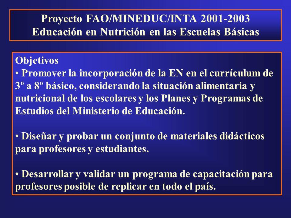 Proyecto FAO/MINEDUC/INTA 2001-2003