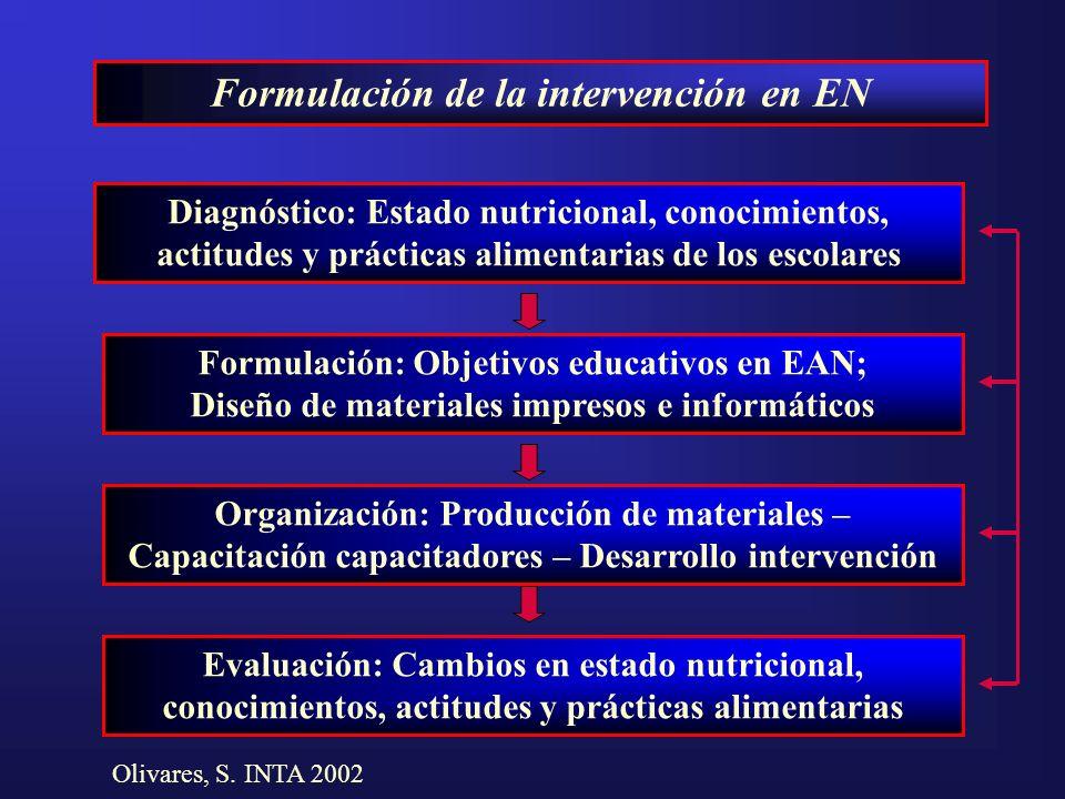 Formulación de la intervención en EN