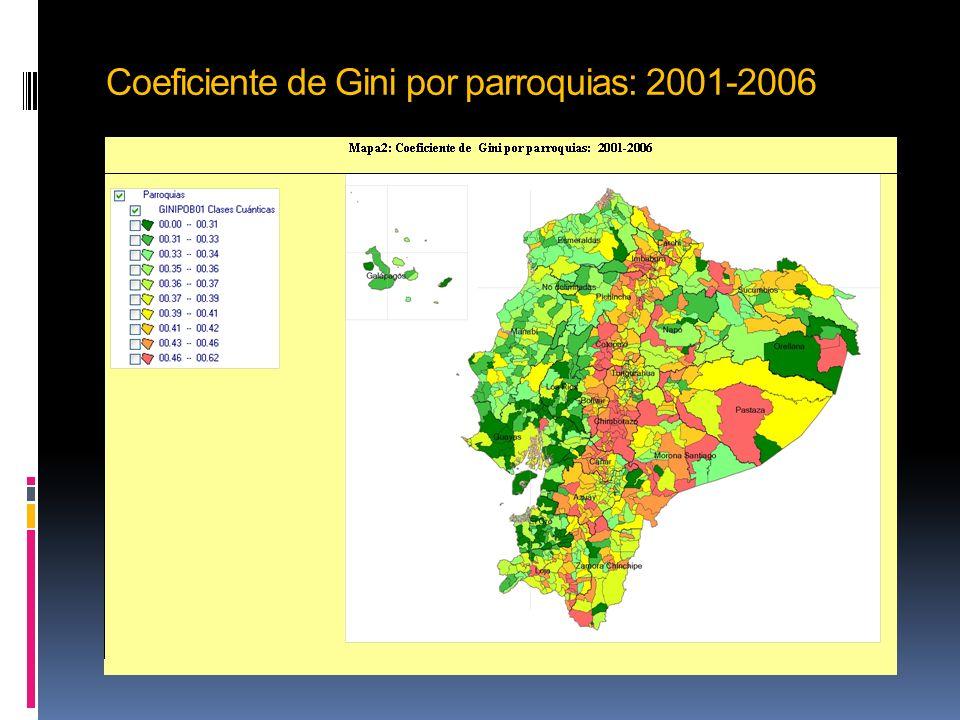 Coeficiente de Gini por parroquias: 2001-2006