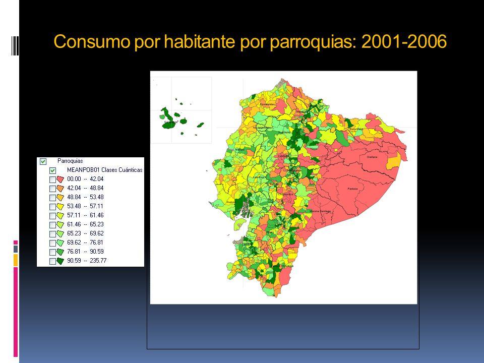 Consumo por habitante por parroquias: 2001-2006