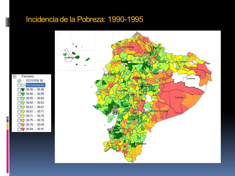 Incidencia de la Pobreza: 1990-1995