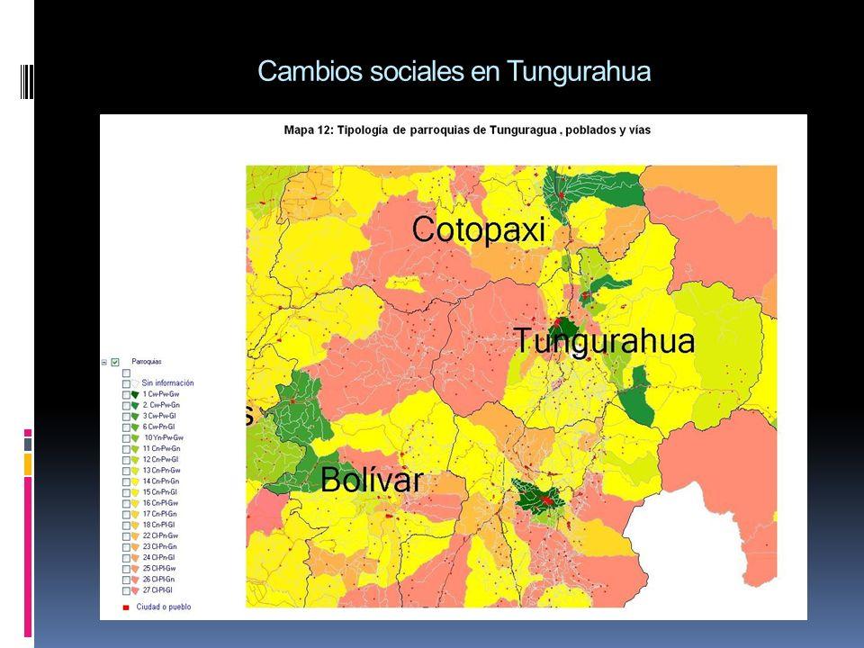 Cambios sociales en Tungurahua