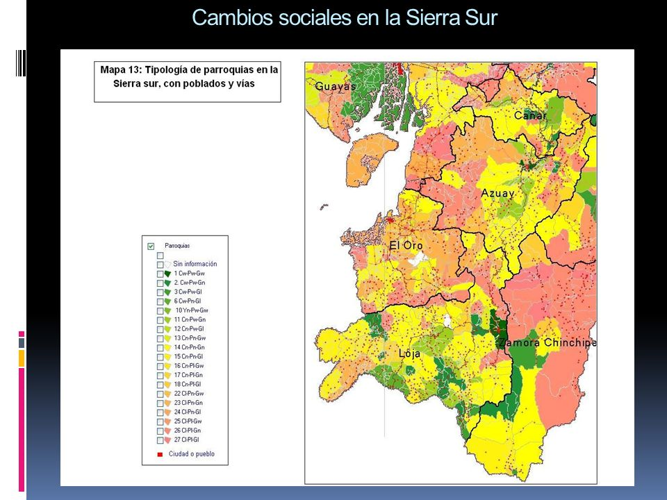 Cambios sociales en la Sierra Sur