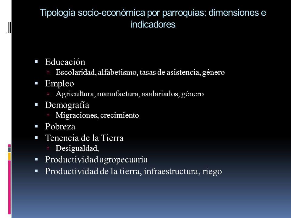 Tipología socio-económica por parroquias: dimensiones e indicadores