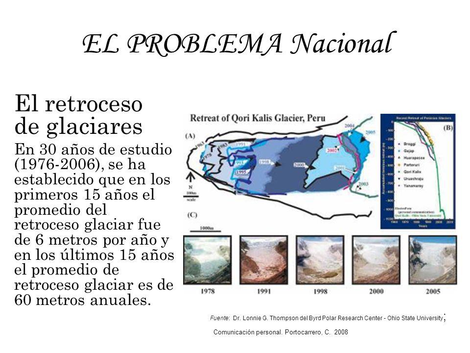 EL PROBLEMA Nacional El retroceso de glaciares