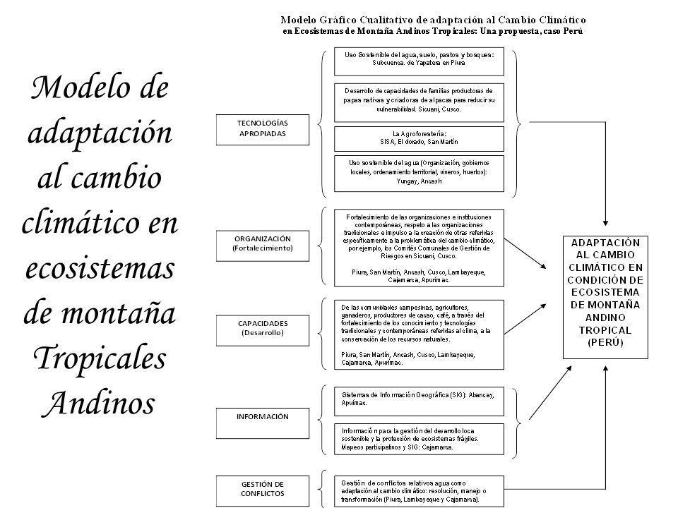 Modelo de adaptación al cambio climático en ecosistemas de montaña Tropicales Andinos