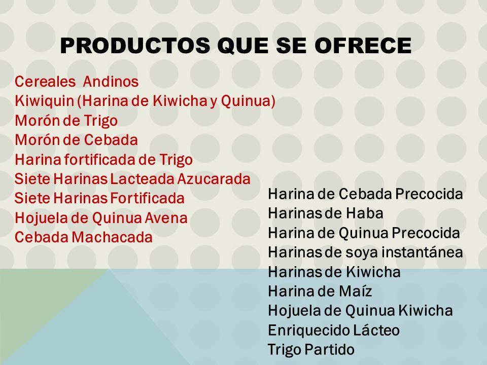 PRODUCTOS QUE SE OFRECE