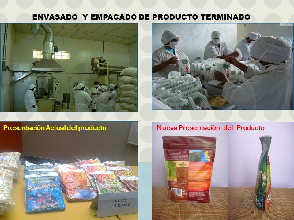ENVASADO Y EMPACADO DE PRODUCTO TERMINADO