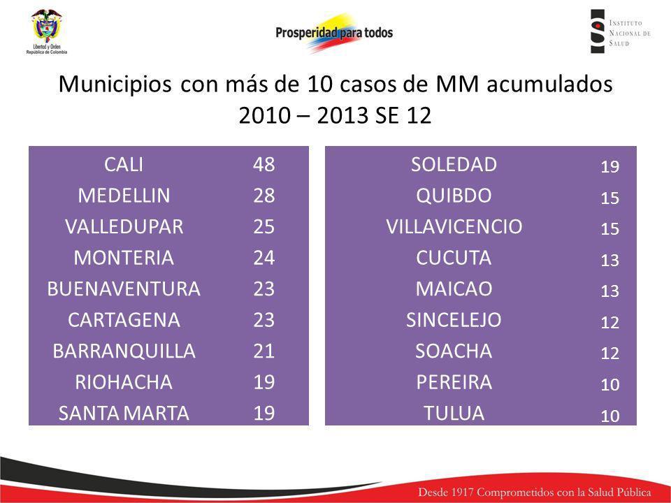 Municipios con más de 10 casos de MM acumulados 2010 – 2013 SE 12