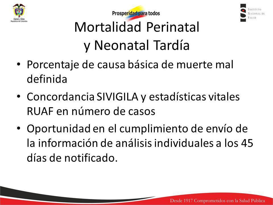 Mortalidad Perinatal y Neonatal Tardía