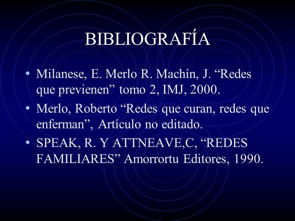 BIBLIOGRAFÍA Milanese, E. Merlo R. Machín, J. Redes que previenen tomo 2, IMJ, 2000.