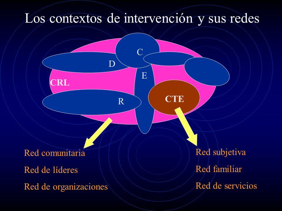 Los contextos de intervención y sus redes