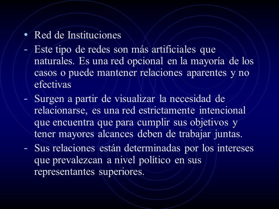 Red de Instituciones