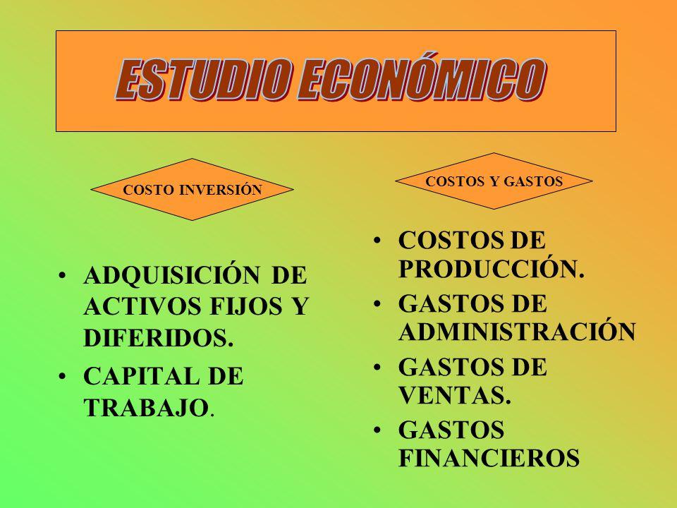 ESTUDIO ECONÓMICO COSTOS DE PRODUCCIÓN.