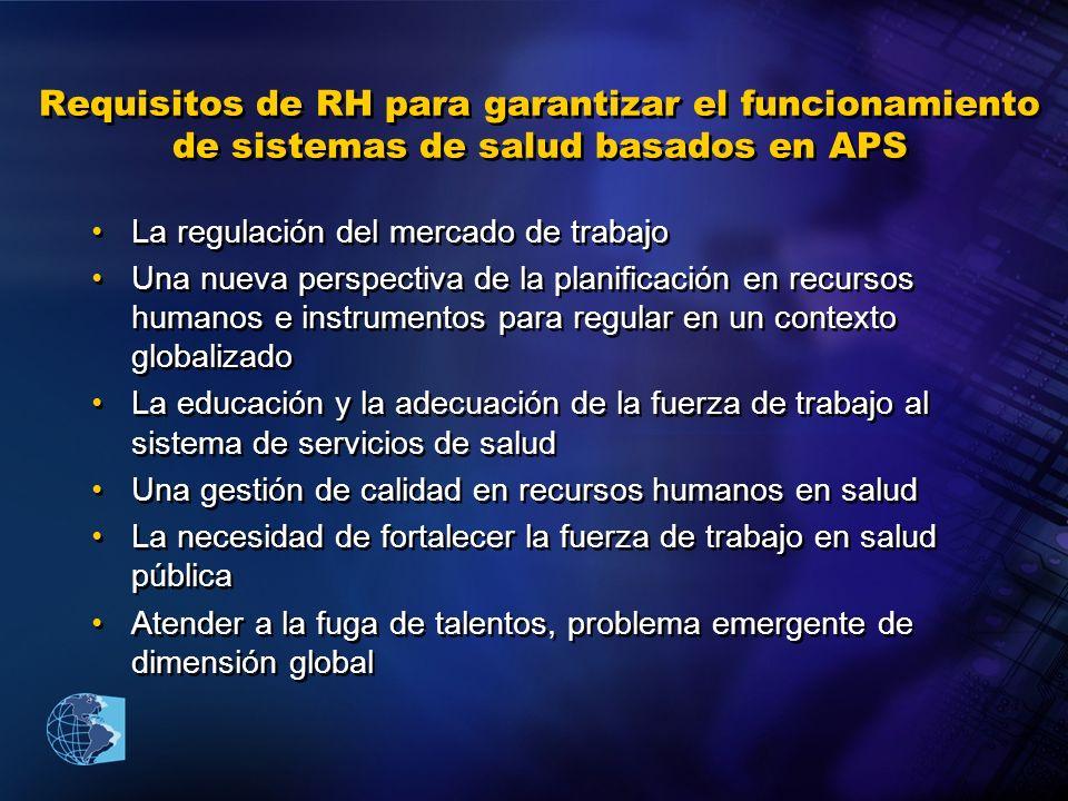 Requisitos de RH para garantizar el funcionamiento de sistemas de salud basados en APS