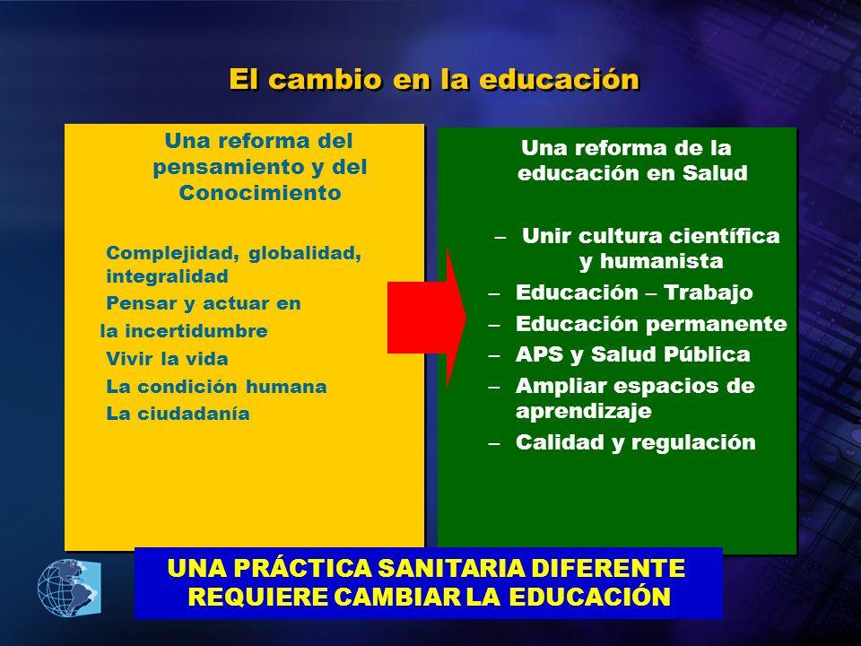 El cambio en la educación