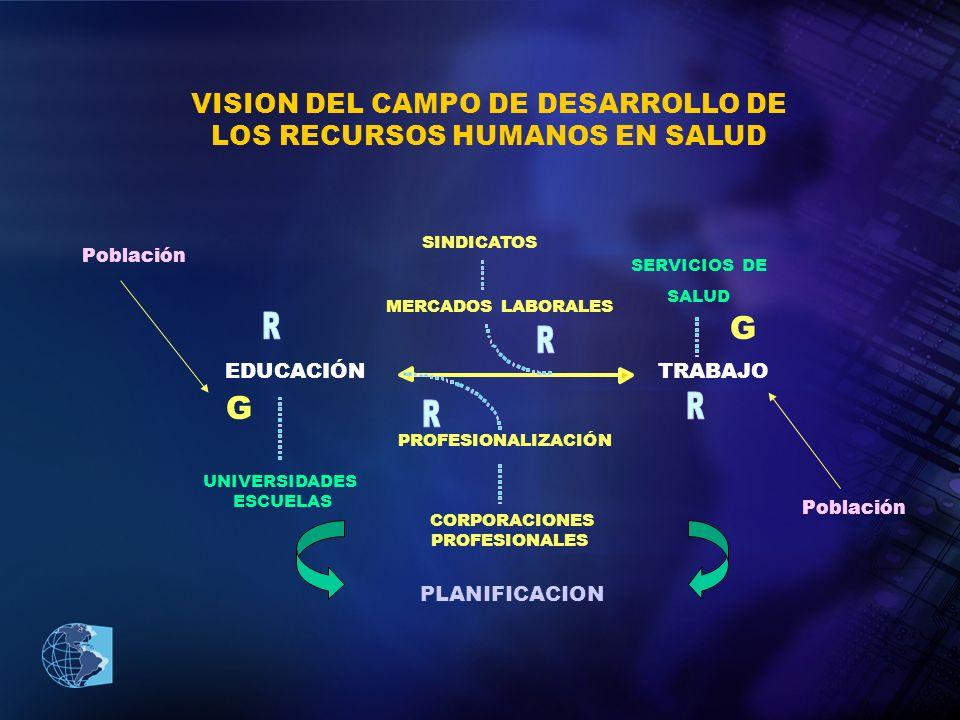 G R R G R R VISION DEL CAMPO DE DESARROLLO DE