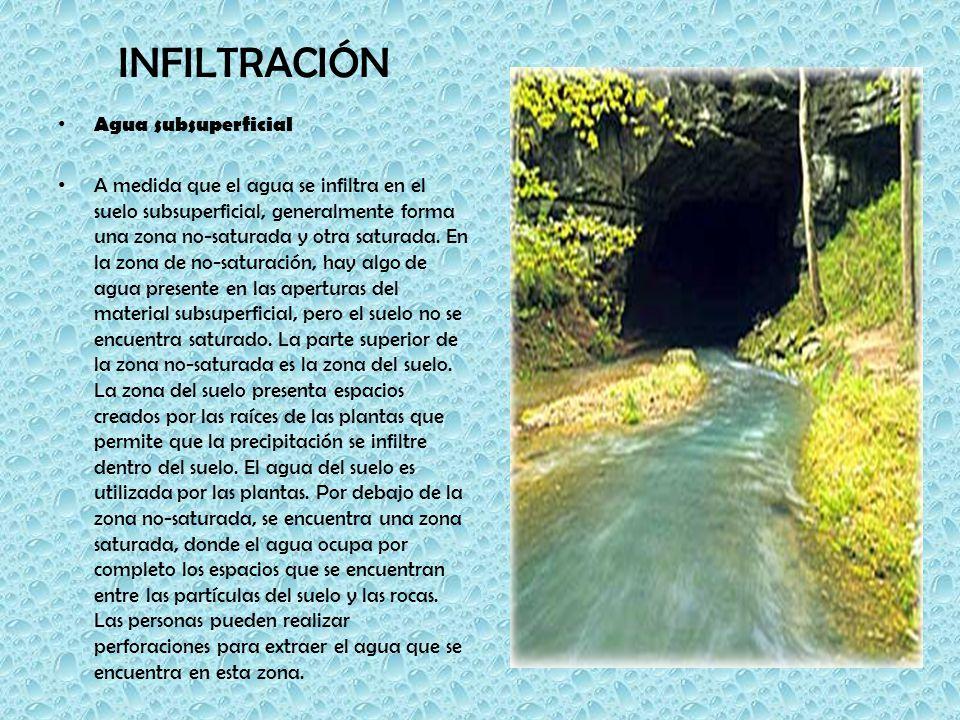 INFILTRACIÓN Agua subsuperficial