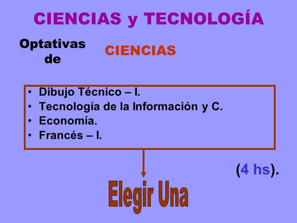 CIENCIAS y TECNOLOGÍA (4 hs). Elegir Una CIENCIAS Optativas de