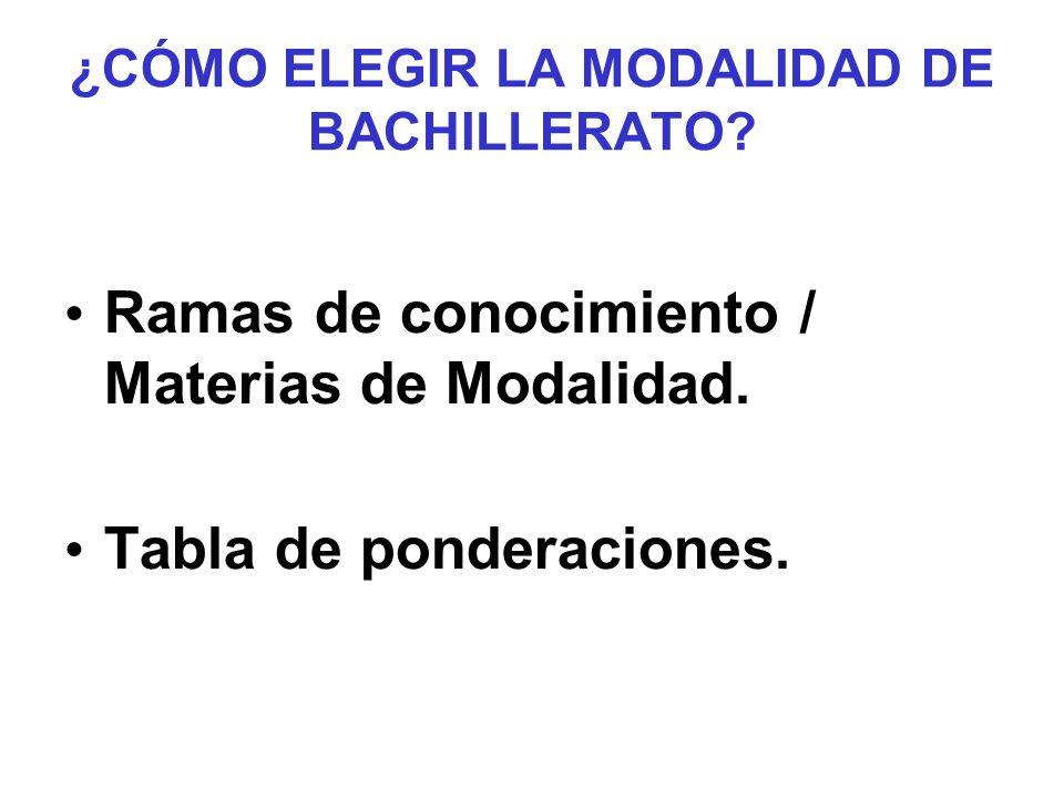 ¿CÓMO ELEGIR LA MODALIDAD DE BACHILLERATO