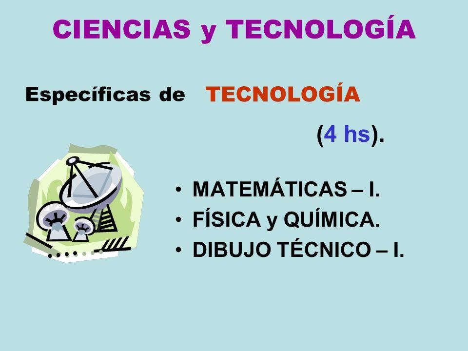 CIENCIAS y TECNOLOGÍA (4 hs). TECNOLOGÍA MATEMÁTICAS – I.