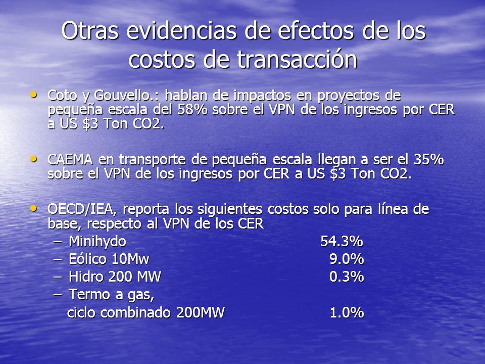Otras evidencias de efectos de los costos de transacción