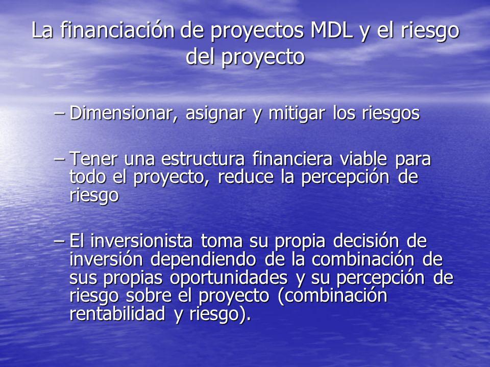 La financiación de proyectos MDL y el riesgo del proyecto