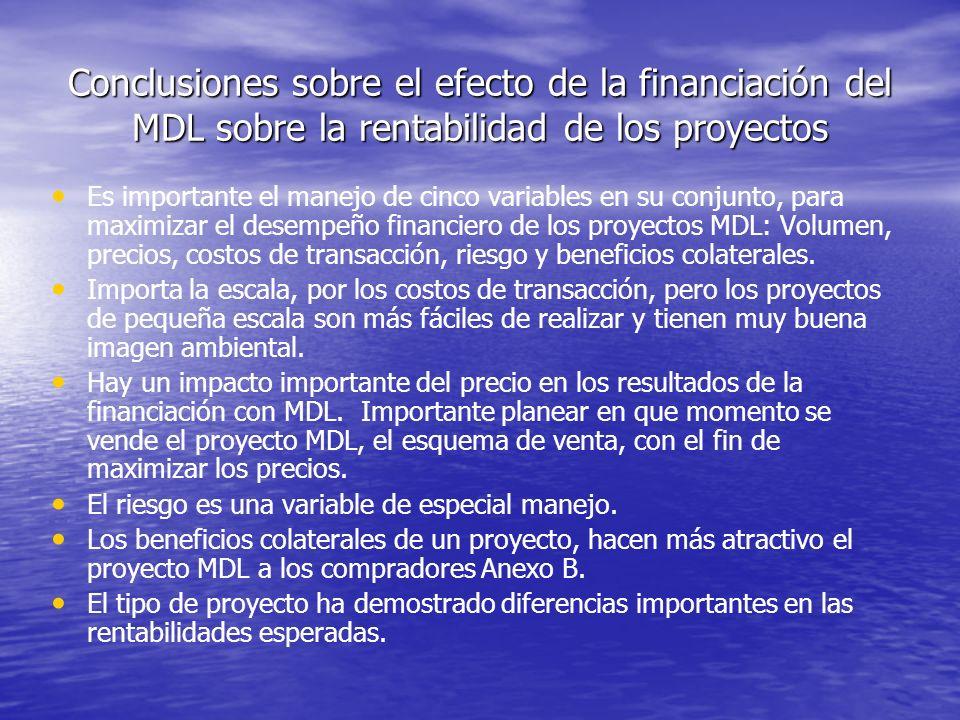 Conclusiones sobre el efecto de la financiación del MDL sobre la rentabilidad de los proyectos