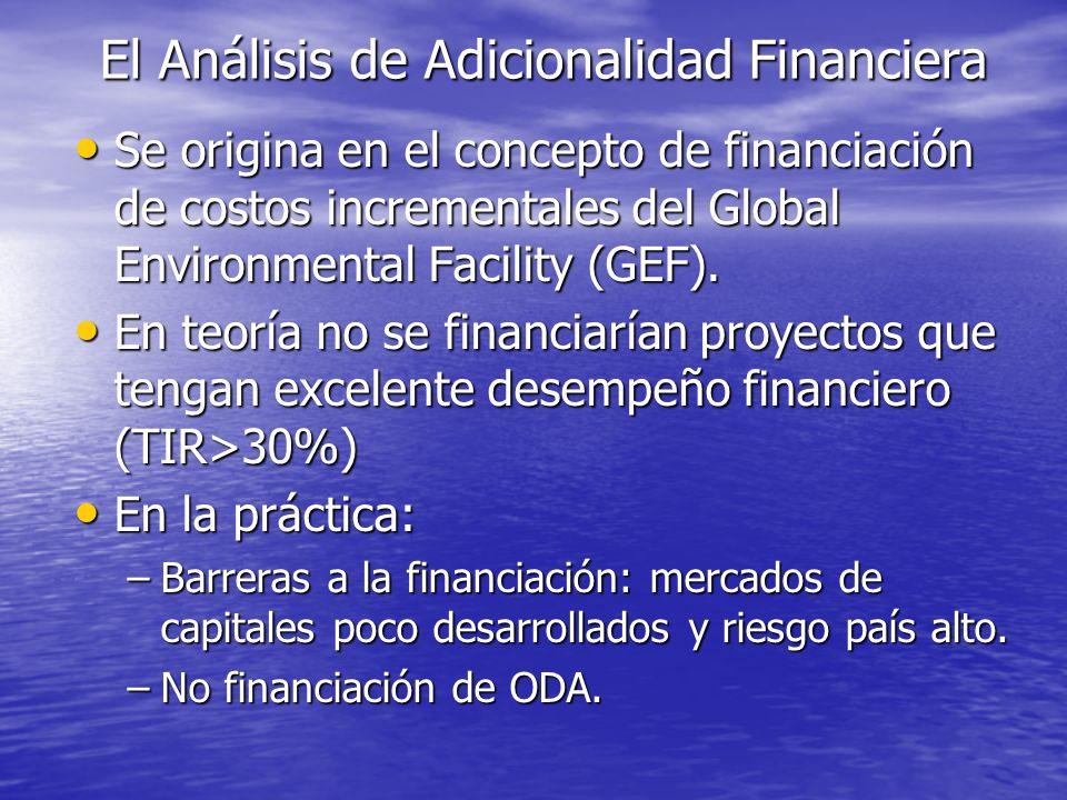 El Análisis de Adicionalidad Financiera
