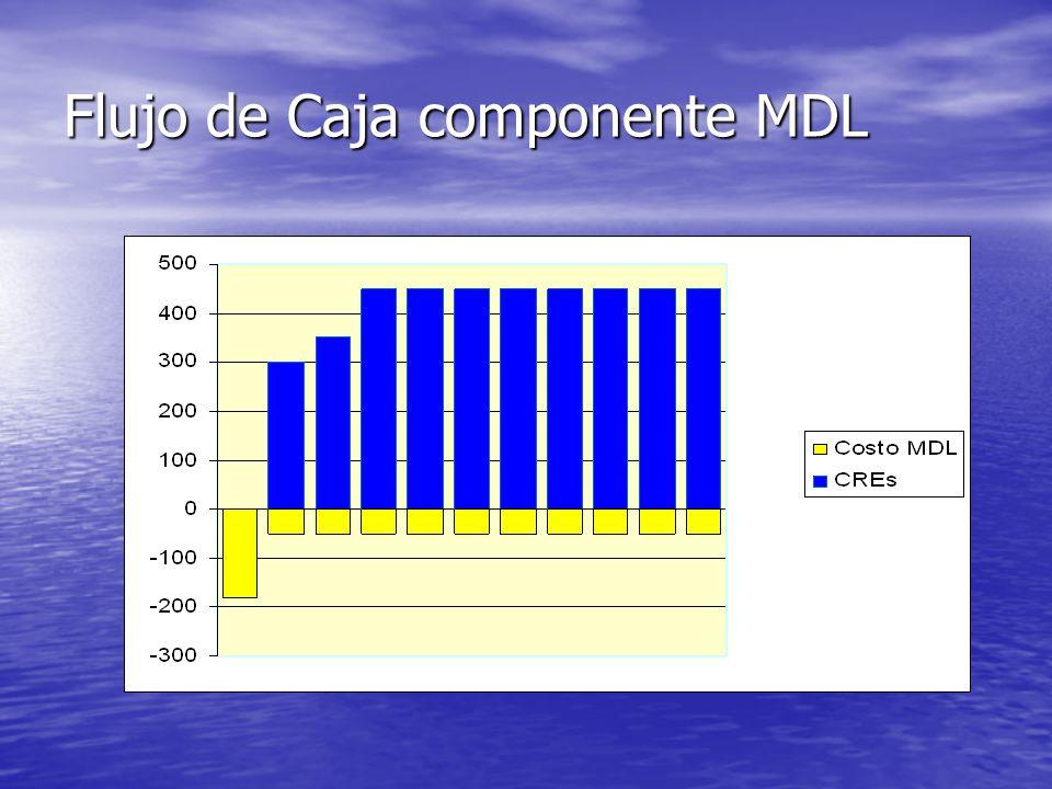 Flujo de Caja componente MDL
