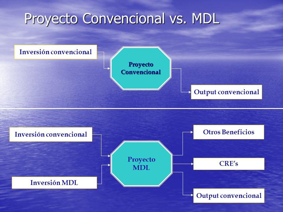 Proyecto Convencional vs. MDL
