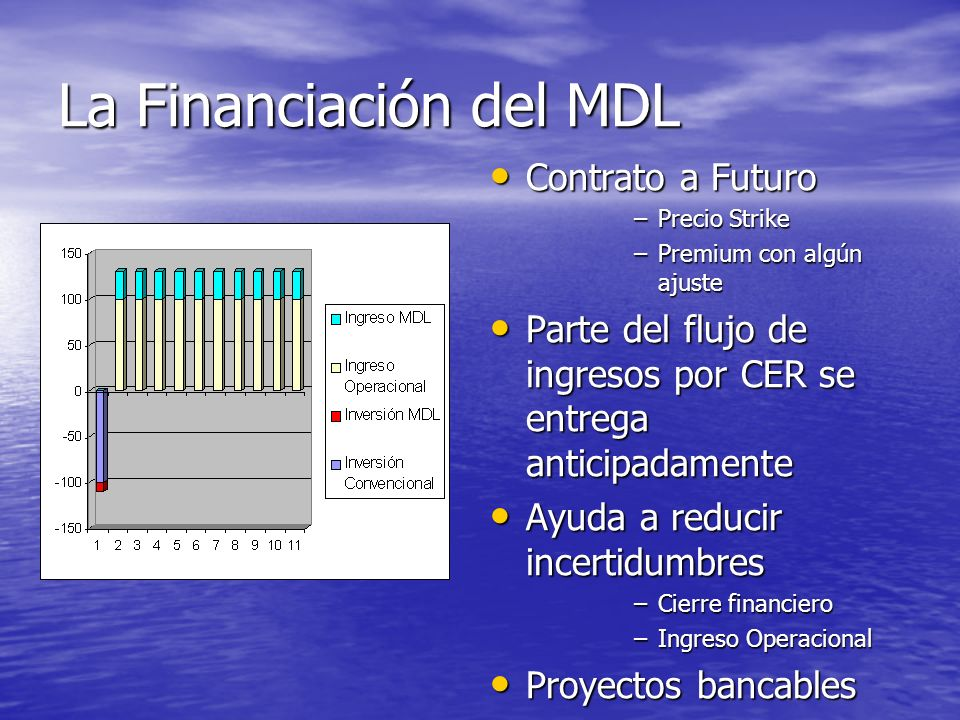 La Financiación del MDL