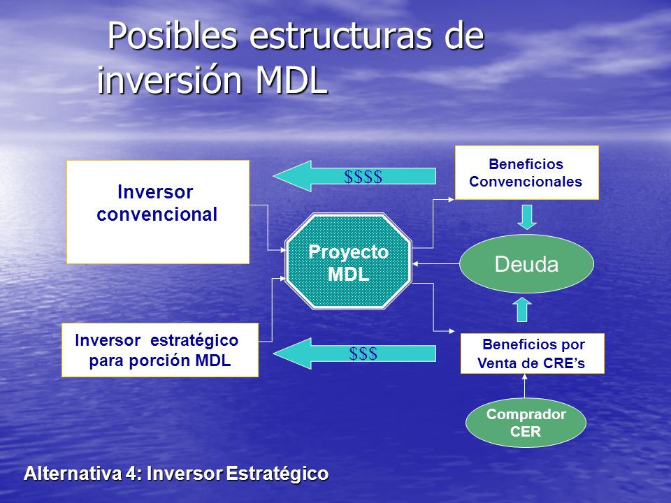 Posibles estructuras de inversión MDL