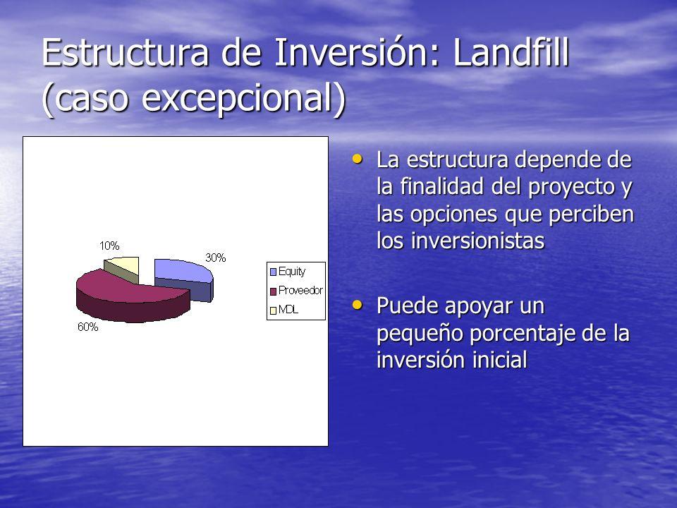 Estructura de Inversión: Landfill (caso excepcional)