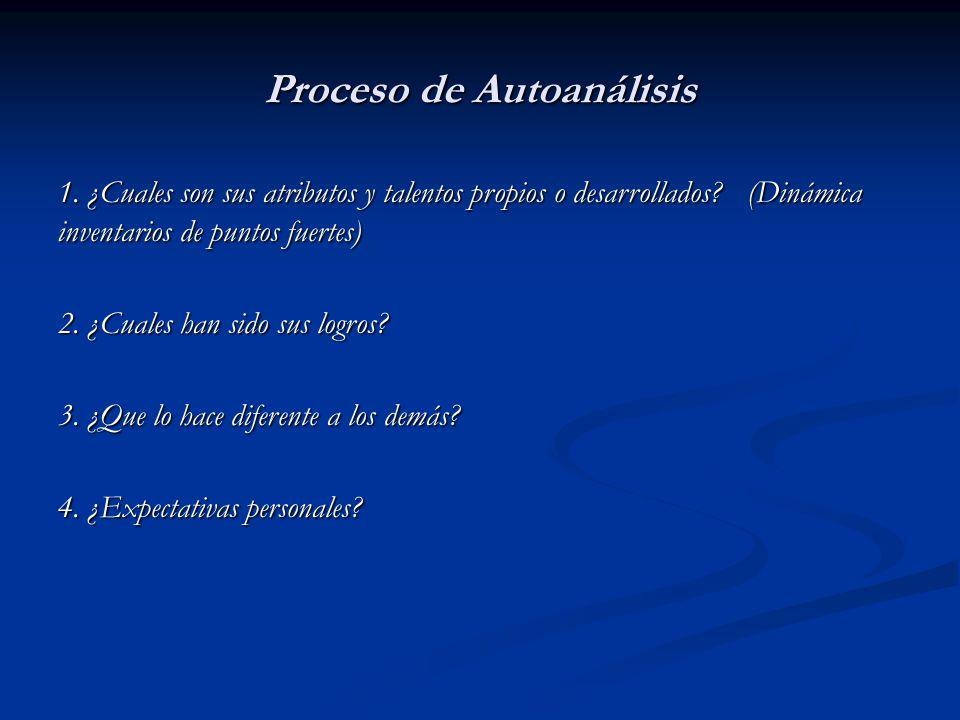 Proceso de Autoanálisis