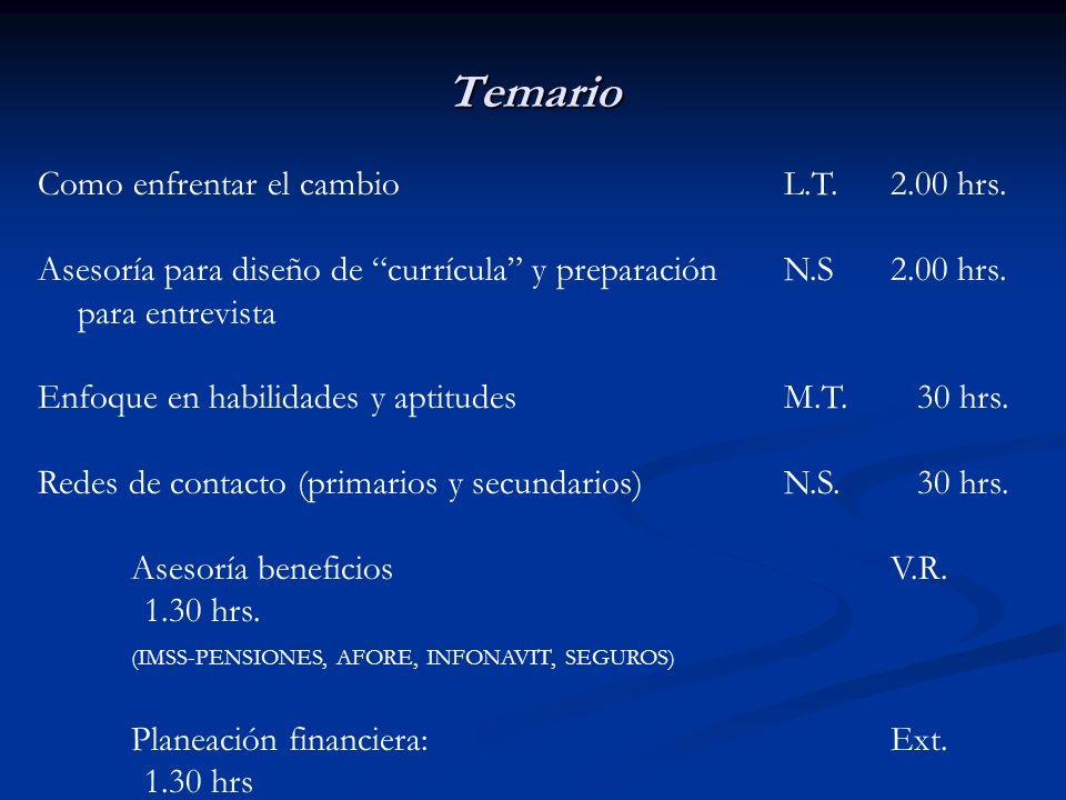 Temario Como enfrentar el cambio L.T. 2.00 hrs.