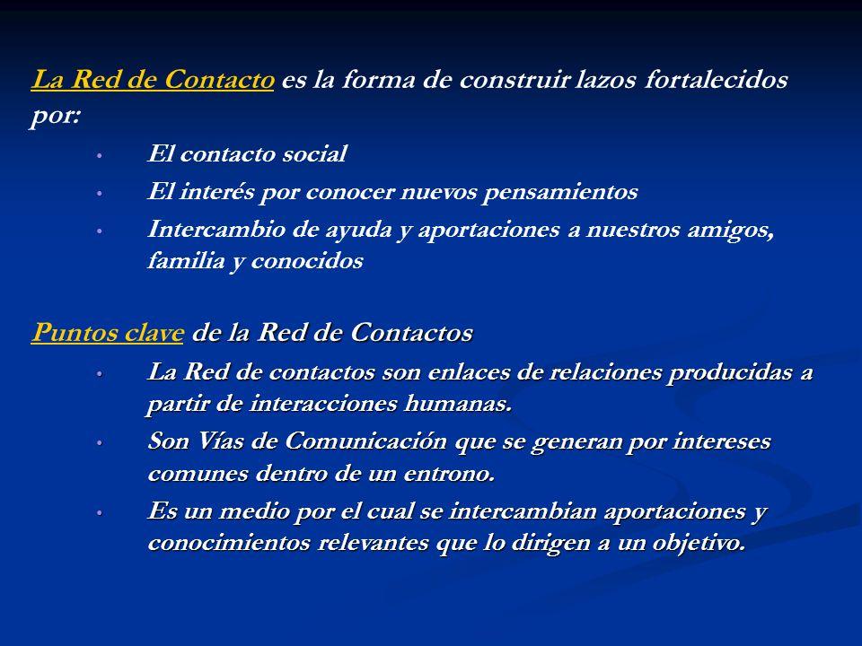 La Red de Contacto es la forma de construir lazos fortalecidos por: