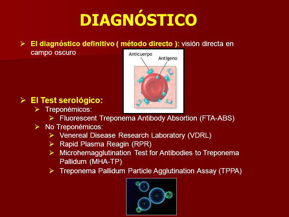 DIAGNÓSTICO El Test serológico: