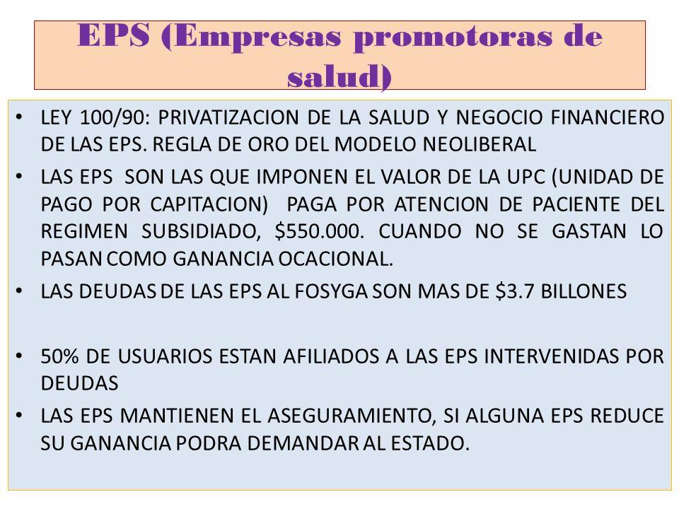 EPS (Empresas promotoras de salud)