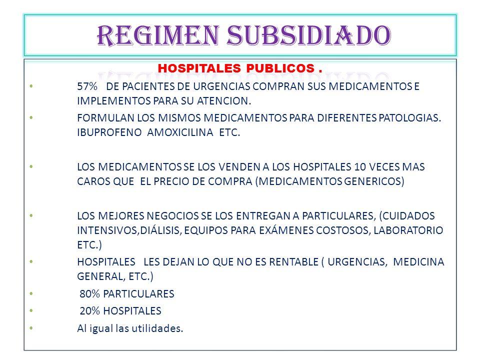 REGIMEN SUBSIDIADO HOSPITALES PUBLICOS .