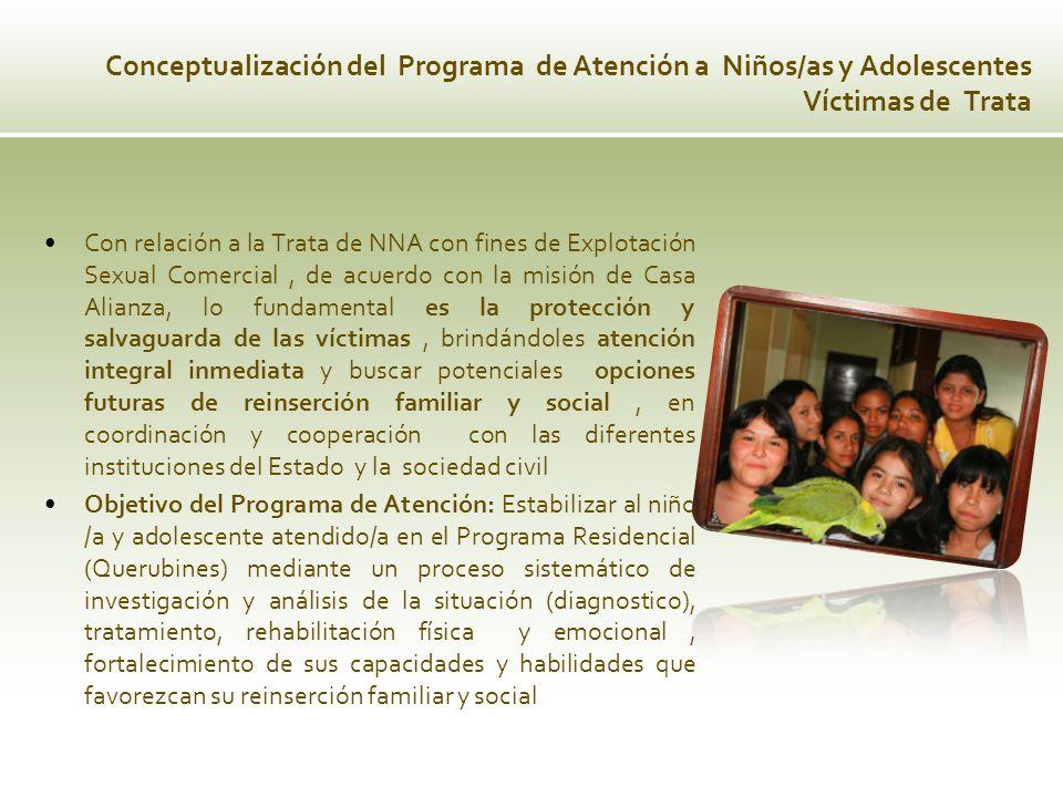 Conceptualización del Programa de Atención a Niños/as y Adolescentes Víctimas de Trata