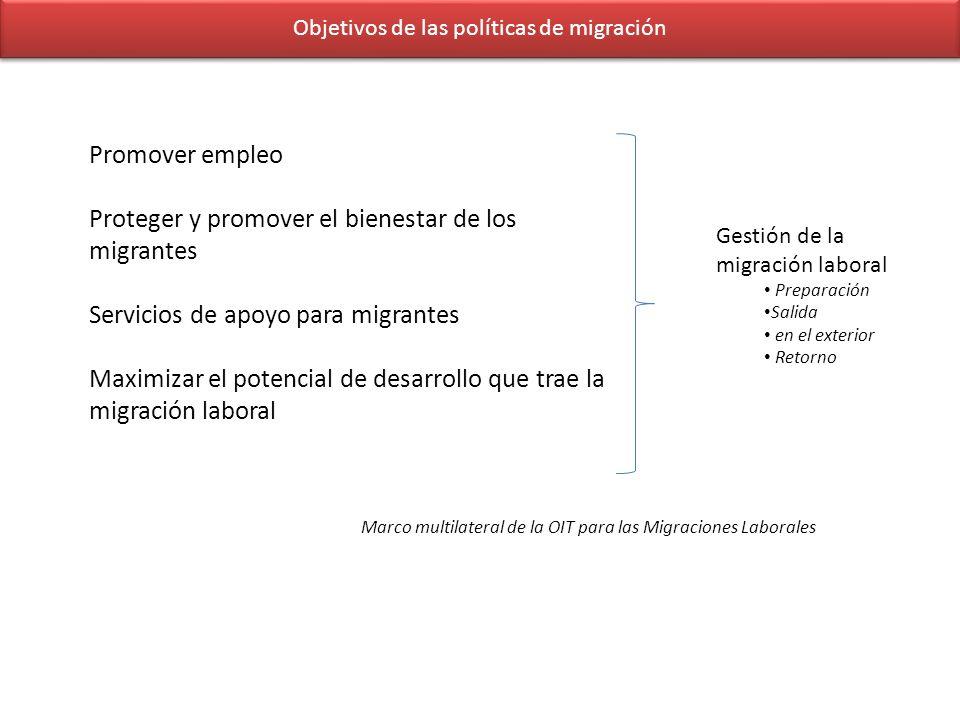 Objetivos de las políticas de migración