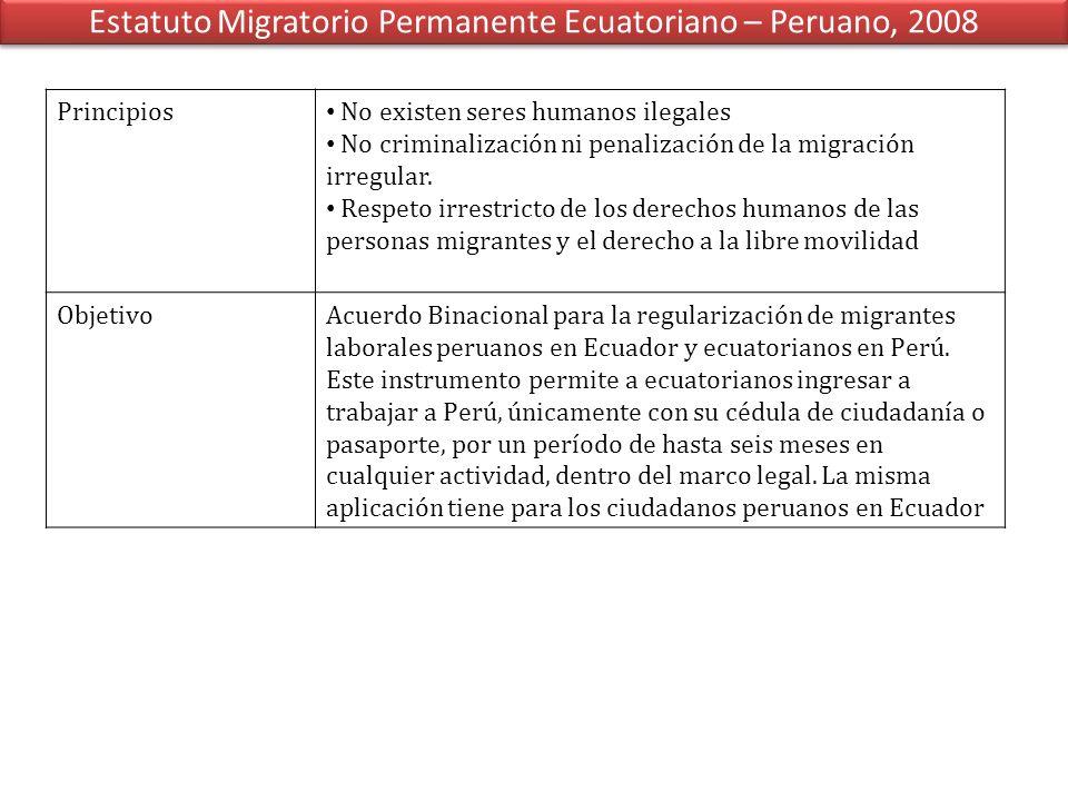 Estatuto Migratorio Permanente Ecuatoriano – Peruano, 2008