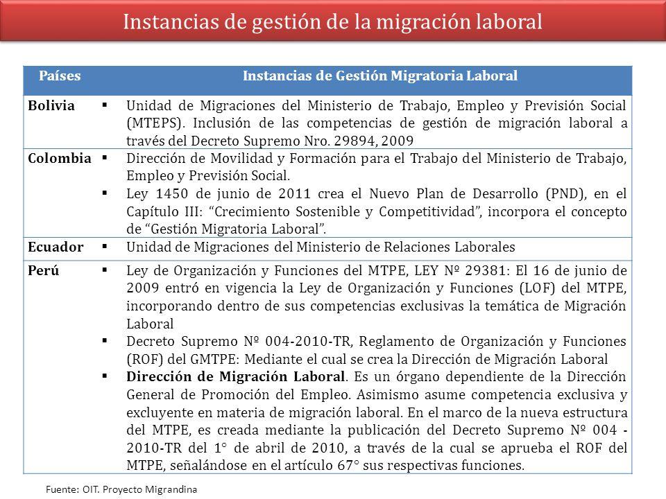 Instancias de gestión de la migración laboral