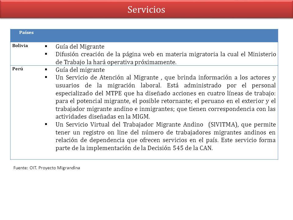 Servicios Guía del Migrante